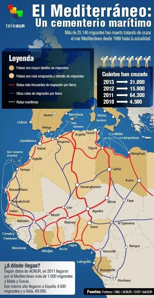 inforutas_migratorias_afric_jpg_1860616871_jpg_1860616871_jpg_1860616871