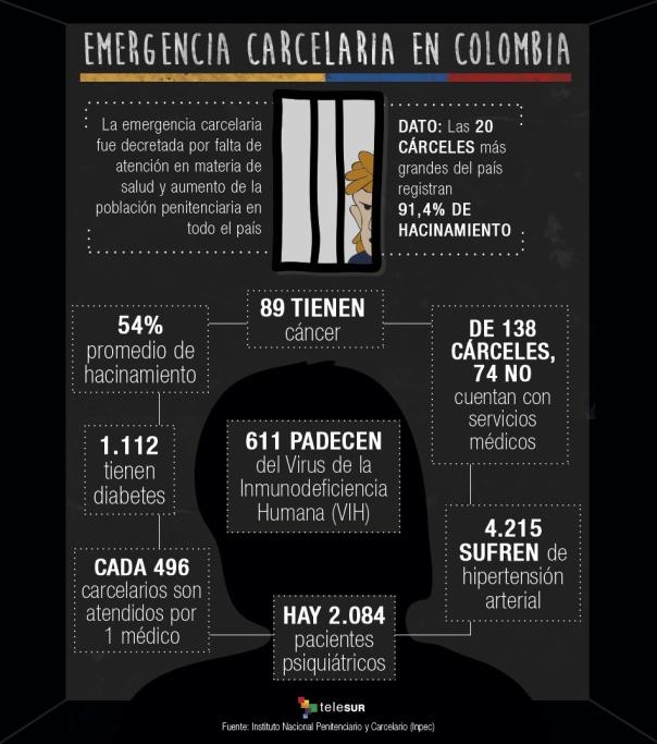 infografia-emergenciacarcelariacolombia-950x1100.jpg_2003014830