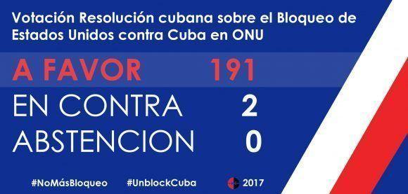 votacion-onu-cuba-bloqueo-580x277.jpg